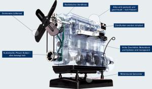 Bausatz 4-Zylinder-Motor - Edition 2021